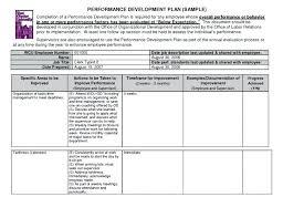 Bill Planner Template Bill Organizer Template Excel Elegant Monthly