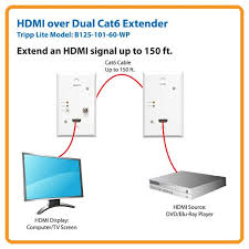 hdmi wiring diagram on hdmi images free download wiring diagrams Hdmi Wiring Diagram hdmi wiring diagram 2 hdmi pinout audio hdmi audio pinout wiring diagrams for hdmi cable