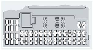 fuse box diagram for s60 wiring diagram fuse box diagram for s60