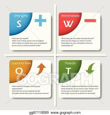 Swot Analysis Table Template Vector Clipart Swot Analysis Table Template Vector Illustration