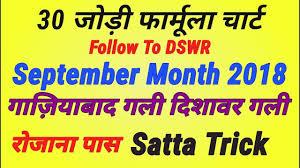 Desawar Record Chart 2019 Monthly Satta Record August Chart Gali