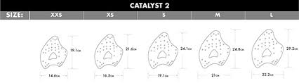 Tyr Catalyst 2 Training Paddles Size Chart Tyr Catalyst 2 Training Paddle