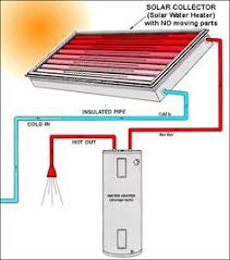 solar panel wiring diagram solar battery banks solar panel wiring diagram waterheat