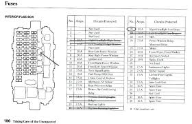 1997 civic fuse diagram data wiring diagrams \u2022 1997 honda civic wiring diagram radio 97 civic fuse sheet data wiring diagrams u2022 rh naopak co 1997 honda civic fuse box diagram 1997 honda civic hatchback fuse box diagram