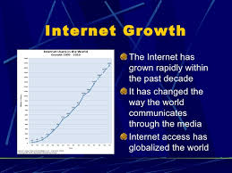 impacts of internet on society pictures to pin internet