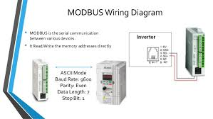 plc vfd modbus communication modbus wiring diagram