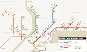 Ferrocarril Metro–North