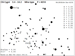 Chi Cygni Now Visible In Binoculars Variable Star Section