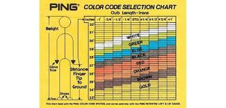 Ping G400 Lie Angle Chart 1972 Ping Introduces The Color Code System This System