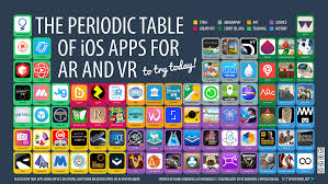 The Periodic Table of iOS Apps for AR and VR | Home | VirtualiTeach