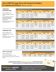 Download Your 2014 Postage Rate Chart