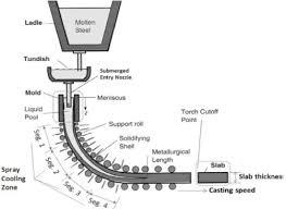 mold diagram wiring diagram mold diagram