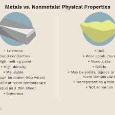 Metals Vs Nonmetals Venn Diagram The Difference Between Metals And Nonmetals