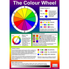 Colour Wheel Art Class Childrens Classroom Wall Chart Educational Poster Display A1 By Bcreative