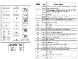 similiar 2000 ford f350 fuse diagram keywords 2000 ford f350 fuse diagram furthermore 2001 ford f350 fuse box