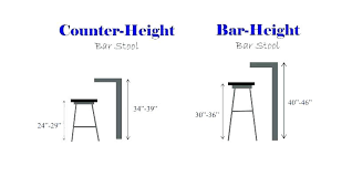 36 Bar Stools Stool Height For Counter Heights Enchanting70