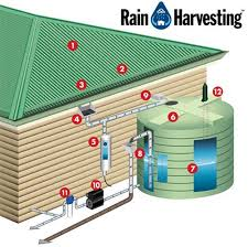 more details at watercache com