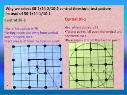 Visual Field Chart Interpretation Visual Field Analysis Interpretation