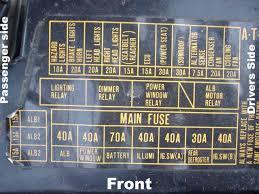 acura legend fuse box diagram wiring diagrams online