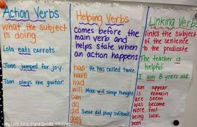 4th Grade Stars Csb Ii Grammar Quiz Resources