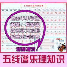 Music Theory Wall Chart Stave Music Theory Knowledge Chart Music Teaching Wall Chart