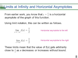 find the equations of both vertical and horizontal asymptotes horizontal asymptote equation jennarocca