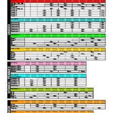Rossignol Sizing Chart 2012 13 19n0egq72x4v