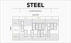 Matrix Shaft Swing Speed Chart Golf Driver Head Weight Comparison Understanding Shaft