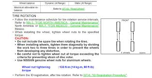 Tire Torque Chart 2016 Lug Nut Torque Specs Nissan Titan Forum