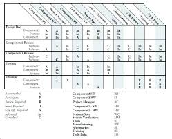 Template Responsibility Assignment Matrix Excel Template Beautiful