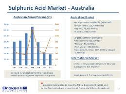Broken Hill Prospecting Asx Bpl Ris2014 Broken Hill