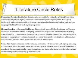 Printable Worksheets » Literature Circle Role Worksheets ...