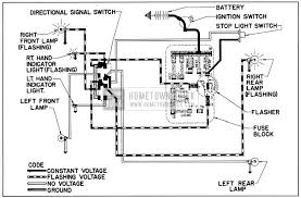 signal stat wiring diagram images signal stat wiring diagram d grote turn signal switch wiring diagrams