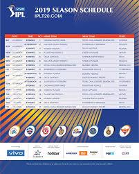 Ipl 2019 Live Time Venue Schedule Players List Live