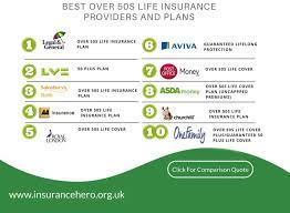 All of the companies on my list. Best Life Insurance Policy Uk Top 10 Companies 2021 Insurance Hero
