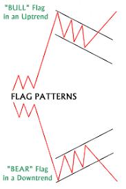 Flags Pennants