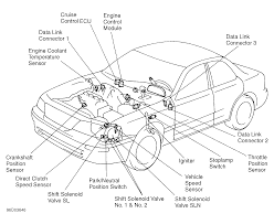 2006 toyota avalon ignition coil diagram ideas