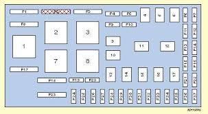 fuse box diagram for fiat punto grande Fiat Punto Fuse Box Schematic GMC Fuse Box Diagrams