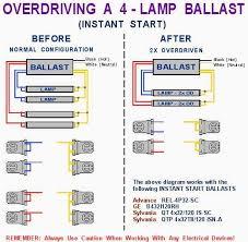 8 foot fluorescent light wiring diagram great installation of 8 foot fluorescent light wiring diagram wiring diagram schematics rh ksefanzone com t8 electronic ballast wiring diagram t8 electronic ballast wiring