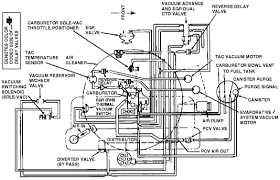 wiring diagram for 85 chevy truck radio images 92 camaro tpi 85 chevy truck radio delco map sensor diagram wiring schematic