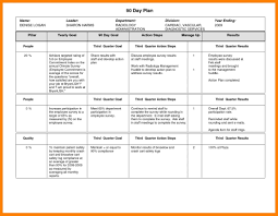 90 Day Action Plan Word Template Best Resume Examples