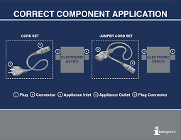 Interpower Iec 60320 Components Explained