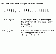 Integers Examples Numbers Adding And Subtracting Integers Examples