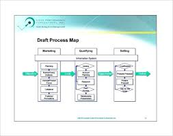 Download Process Flow Chart Template