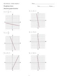 graphing in slope intercept form worksheet graphing linear equations in slope intercept form worksheet graphing function
