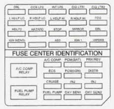 cadillac seville 1997 fuse box diagram auto genius cadillac seville fuse box diagram engine compartment