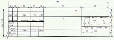 Красивые рамки для титульного листа а ПРАВИЛА ОФОРМЛЕНИЯ  Красивые рамки для титульного листа а4 7 ПРАВИЛА ОФОРМЛЕНИЯ ГРАФИЧЕСКОГО МАТЕРИАЛА