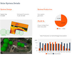 Home Solar Power Saves You Money And Increases Your Home Value - Home solar power system design
