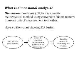 Ppt Unit Conversion Using Dimensional Analysis Objective