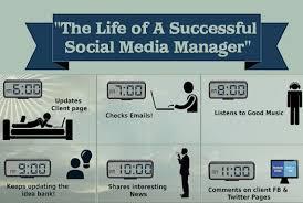 essential skills a social media manager needs on their resume  essential skills a social media manager needs to have on their resume
